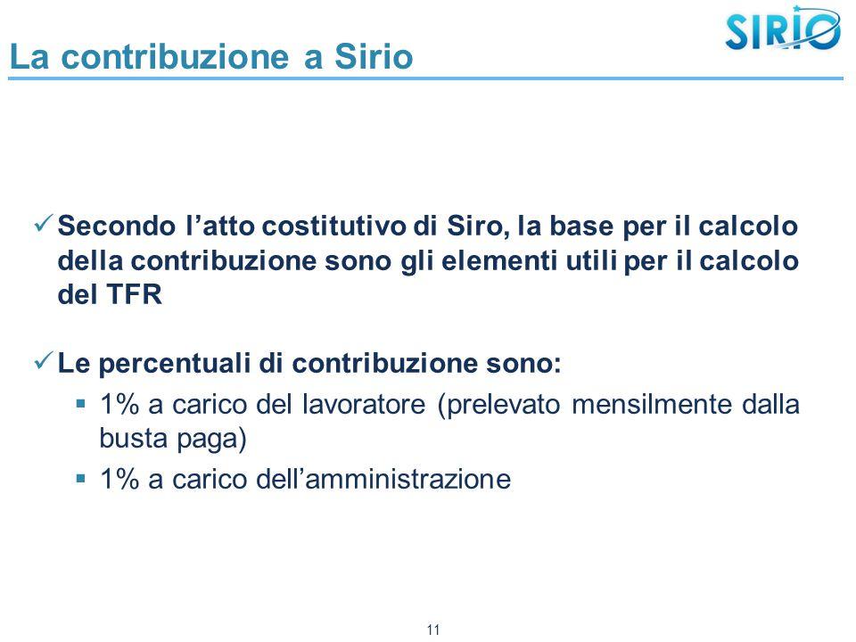 La contribuzione a Sirio Secondo l'atto costitutivo di Siro, la base per il calcolo della contribuzione sono gli elementi utili per il calcolo del TFR