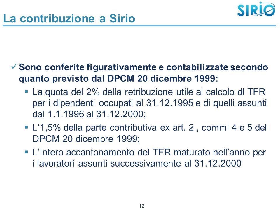 La contribuzione a Sirio Sono conferite figurativamente e contabilizzate secondo quanto previsto dal DPCM 20 dicembre 1999:  La quota del 2% della retribuzione utile al calcolo dl TFR per i dipendenti occupati al 31.12.1995 e di quelli assunti dal 1.1.1996 al 31.12.2000;  L'1,5% della parte contributiva ex art.