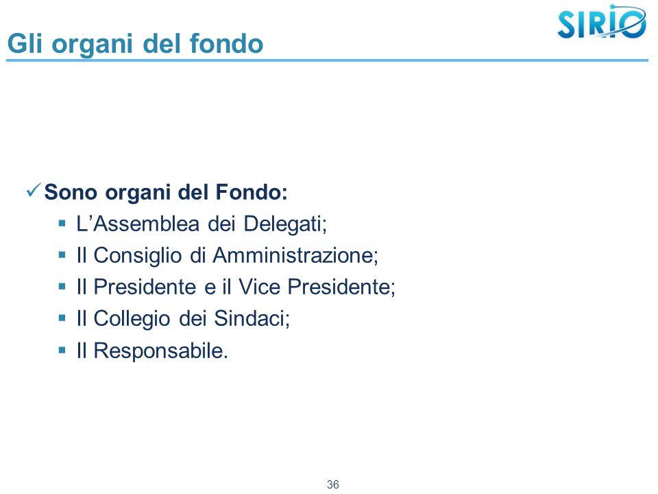 Gli organi del fondo Sono organi del Fondo:  L'Assemblea dei Delegati;  Il Consiglio di Amministrazione;  Il Presidente e il Vice Presidente;  Il Collegio dei Sindaci;  Il Responsabile.