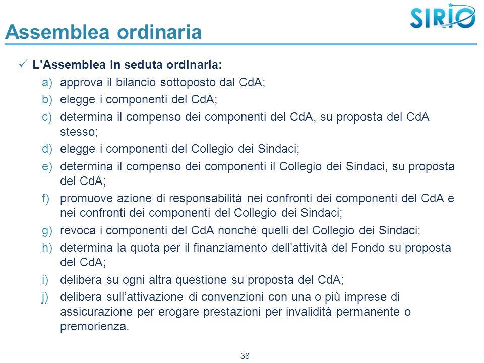 Assemblea ordinaria L Assemblea in seduta ordinaria: a)approva il bilancio sottoposto dal CdA; b)elegge i componenti del CdA; c)determina il compenso dei componenti del CdA, su proposta del CdA stesso; d)elegge i componenti del Collegio dei Sindaci; e)determina il compenso dei componenti il Collegio dei Sindaci, su proposta del CdA; f)promuove azione di responsabilità nei confronti dei componenti del CdA e nei confronti dei componenti del Collegio dei Sindaci; g)revoca i componenti del CdA nonché quelli del Collegio dei Sindaci; h)determina la quota per il finanziamento dell'attività del Fondo su proposta del CdA; i)delibera su ogni altra questione su proposta del CdA; j)delibera sull'attivazione di convenzioni con una o più imprese di assicurazione per erogare prestazioni per invalidità permanente o premorienza.