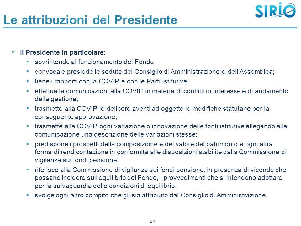 Le attribuzioni del Presidente Il Presidente in particolare:  sovrintende al funzionamento del Fondo;  convoca e presiede le sedute del Consiglio di