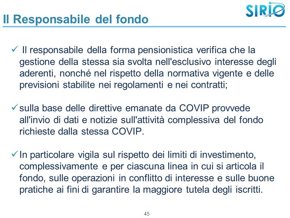 Il Responsabile del fondo Il responsabile della forma pensionistica verifica che la gestione della stessa sia svolta nell'esclusivo interesse degli ad