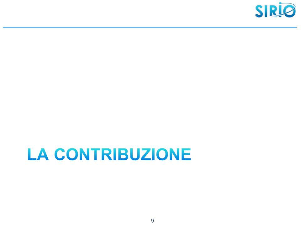 La contribuzione a Sirio La contribuzione che viene versata nel fondo pensione è composta da:  Contributo a carico dell'iscritto  Contributo a carico dell'Amministrazione  TFR 10