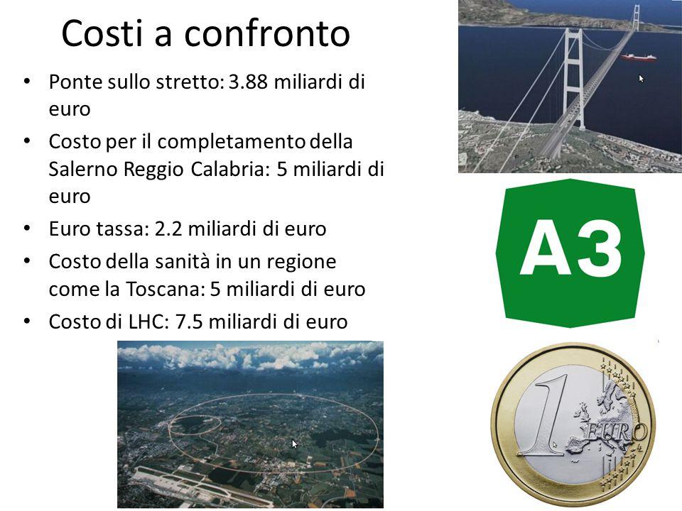 Costi a confronto Ponte sullo stretto: 3.88 miliardi di euro Costo per il completamento della Salerno Reggio Calabria: 5 miliardi di euro Euro tassa: 2.2 miliardi di euro Costo della sanità in un regione come la Toscana: 5 miliardi di euro Costo di LHC: 7.5 miliardi di euro