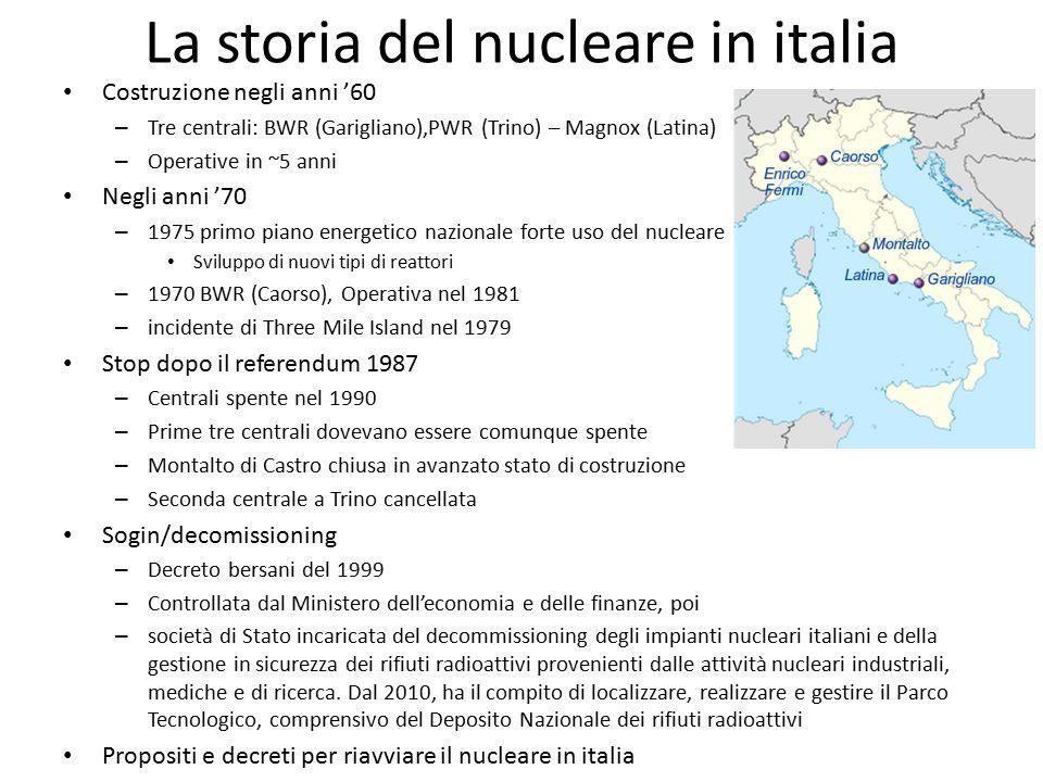 La storia del nucleare in italia Costruzione negli anni '60 – Tre centrali: BWR (Garigliano),PWR (Trino) – Magnox (Latina) – Operative in ~5 anni Negli anni '70 – 1975 primo piano energetico nazionale forte uso del nucleare Sviluppo di nuovi tipi di reattori – 1970 BWR (Caorso), Operativa nel 1981 – incidente di Three Mile Island nel 1979 Stop dopo il referendum 1987 – Centrali spente nel 1990 – Prime tre centrali dovevano essere comunque spente – Montalto di Castro chiusa in avanzato stato di costruzione – Seconda centrale a Trino cancellata Sogin/decomissioning – Decreto bersani del 1999 – Controllata dal Ministero dell'economia e delle finanze, poi – società di Stato incaricata del decommissioning degli impianti nucleari italiani e della gestione in sicurezza dei rifiuti radioattivi provenienti dalle attività nucleari industriali, mediche e di ricerca.