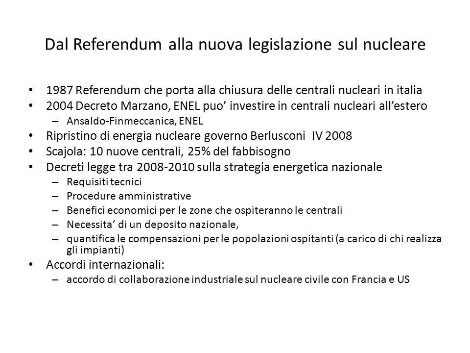 Dal Referendum alla nuova legislazione sul nucleare 1987 Referendum che porta alla chiusura delle centrali nucleari in italia 2004 Decreto Marzano, ENEL puo' investire in centrali nucleari all'estero – Ansaldo-Finmeccanica, ENEL Ripristino di energia nucleare governo Berlusconi IV 2008 Scajola: 10 nuove centrali, 25% del fabbisogno Decreti legge tra 2008-2010 sulla strategia energetica nazionale – Requisiti tecnici – Procedure amministrative – Benefici economici per le zone che ospiteranno le centrali – Necessita' di un deposito nazionale, – quantifica le compensazioni per le popolazioni ospitanti (a carico di chi realizza gli impianti) Accordi internazionali: – accordo di collaborazione industriale sul nucleare civile con Francia e US
