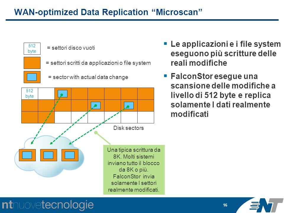 """16 WAN-optimized Data Replication """"Microscan""""  Le applicazioni e i file system eseguono più scritture delle reali modifiche  FalconStor esegue una s"""