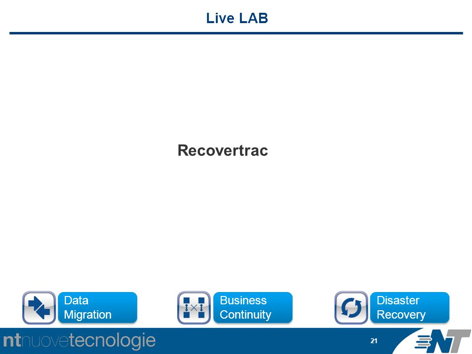 21 Live LAB Recovertrac Disaster Recovery Business Continuity Data Migration
