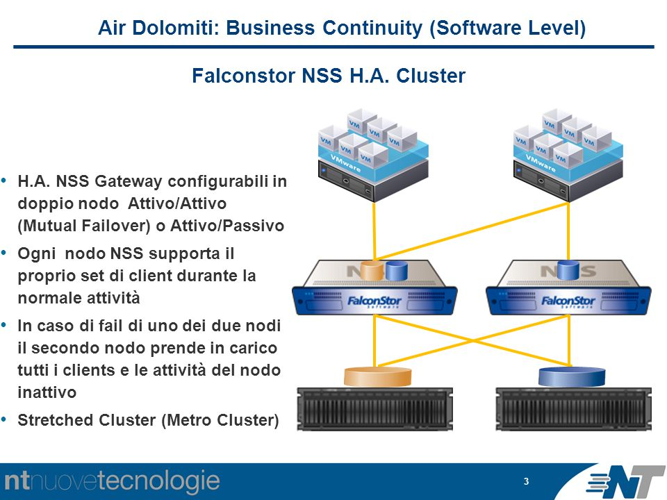 3 Falconstor NSS H.A.Cluster Air Dolomiti: Business Continuity (Software Level) H.A.