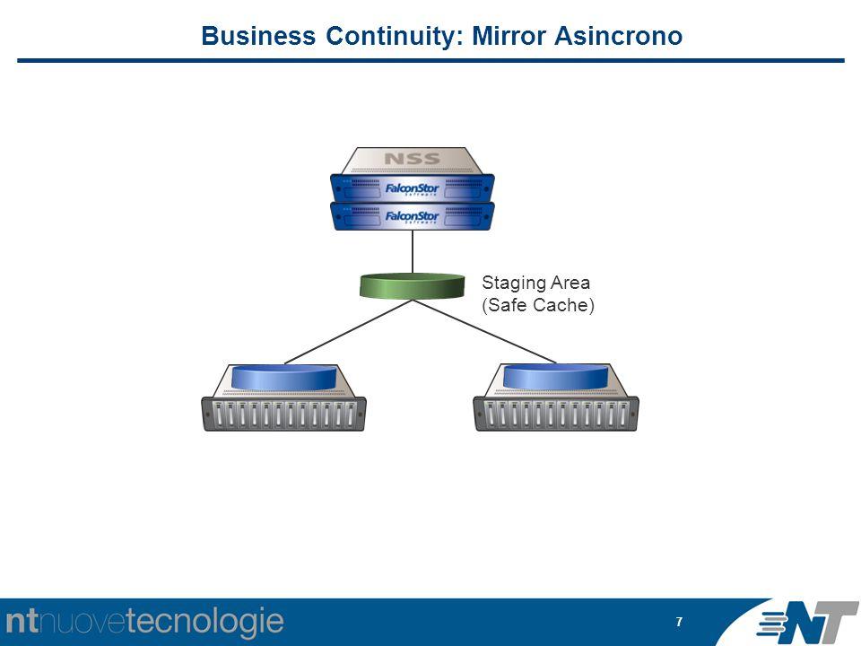 8 Business Continuity: Mirror Opzioni Mirror: Suspend Rebuild Swap Promote Priority Throttle Read Mirror Option