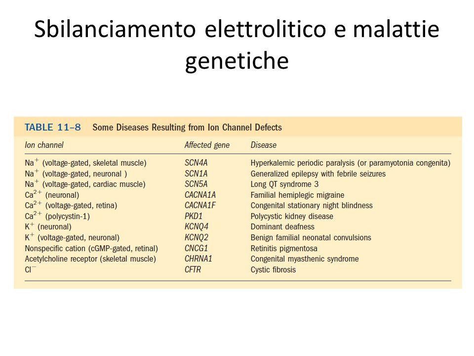 Sbilanciamento elettrolitico e malattie genetiche