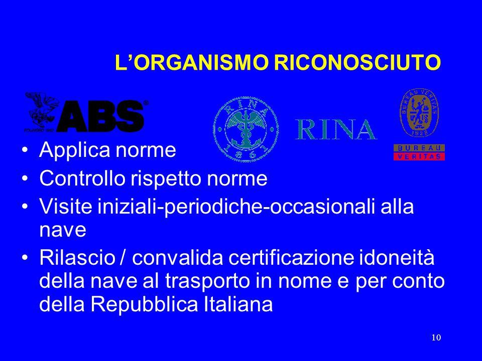 10 L'ORGANISMO RICONOSCIUTO Applica norme Controllo rispetto norme Visite iniziali-periodiche-occasionali alla nave Rilascio / convalida certificazion