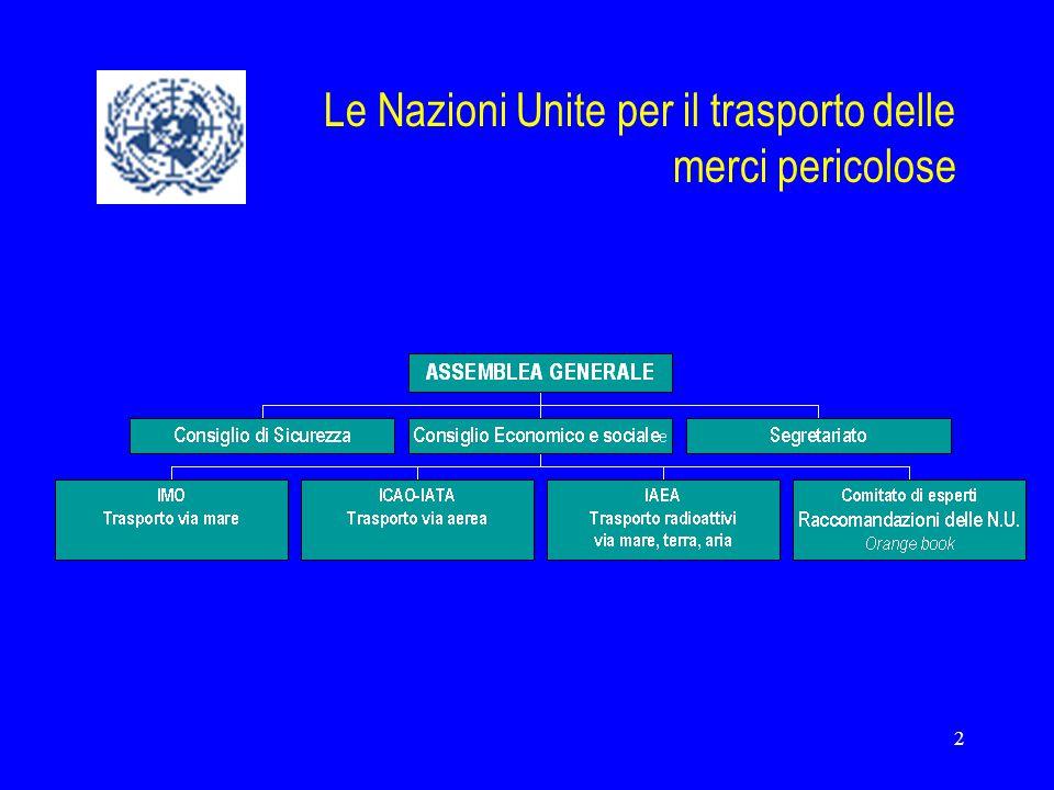 2 Le Nazioni Unite per il trasporto delle merci pericolose