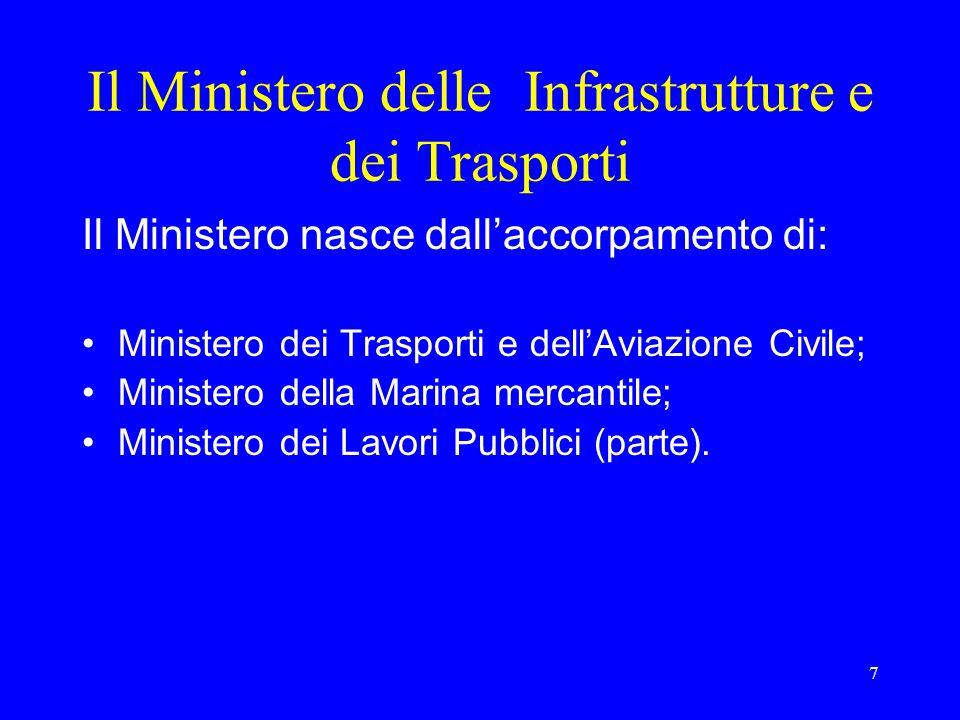 7 Il Ministero delle Infrastrutture e dei Trasporti Il Ministero nasce dall'accorpamento di: Ministero dei Trasporti e dell'Aviazione Civile; Minister
