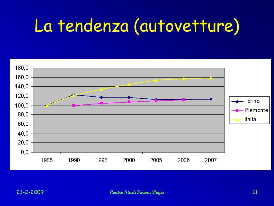 21-2-2009Centro Studi Sereno Regis11 La tendenza (autovetture)