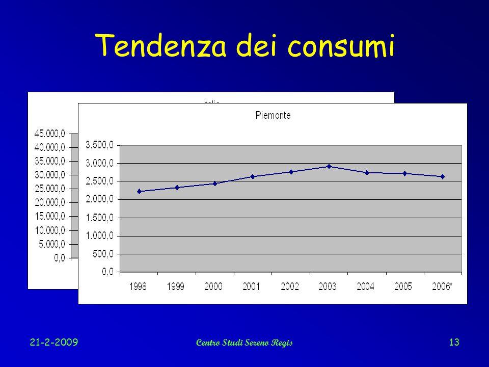 21-2-2009Centro Studi Sereno Regis13 Tendenza dei consumi