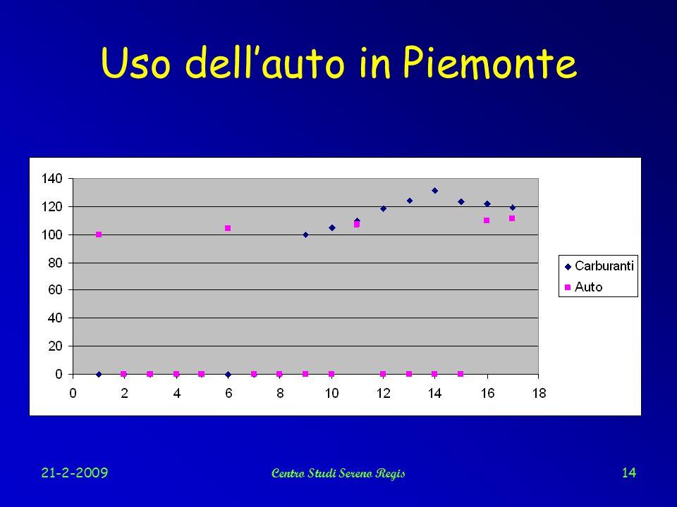 21-2-2009Centro Studi Sereno Regis14 Uso dell'auto in Piemonte