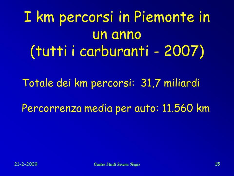 21-2-2009Centro Studi Sereno Regis15 I km percorsi in Piemonte in un anno (tutti i carburanti - 2007) Totale dei km percorsi: 31,7 miliardi Percorrenza media per auto: 11.560 km