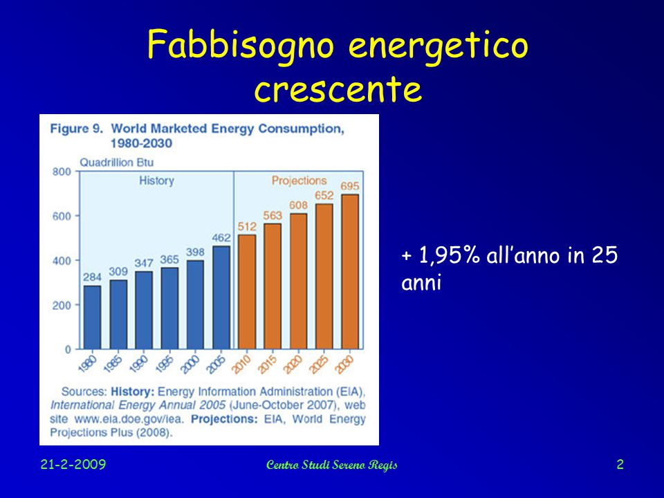 21-2-2009Centro Studi Sereno Regis2 Fabbisogno energetico crescente + 1,95% all'anno in 25 anni