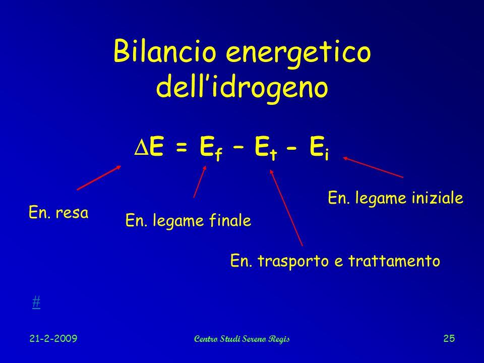 21-2-2009Centro Studi Sereno Regis25 Bilancio energetico dell'idrogeno  E = E f – E t - E i En.