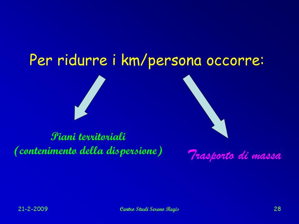 21-2-2009Centro Studi Sereno Regis28 Per ridurre i km/persona occorre: Piani territoriali (contenimento della dispersione) Trasporto di massa