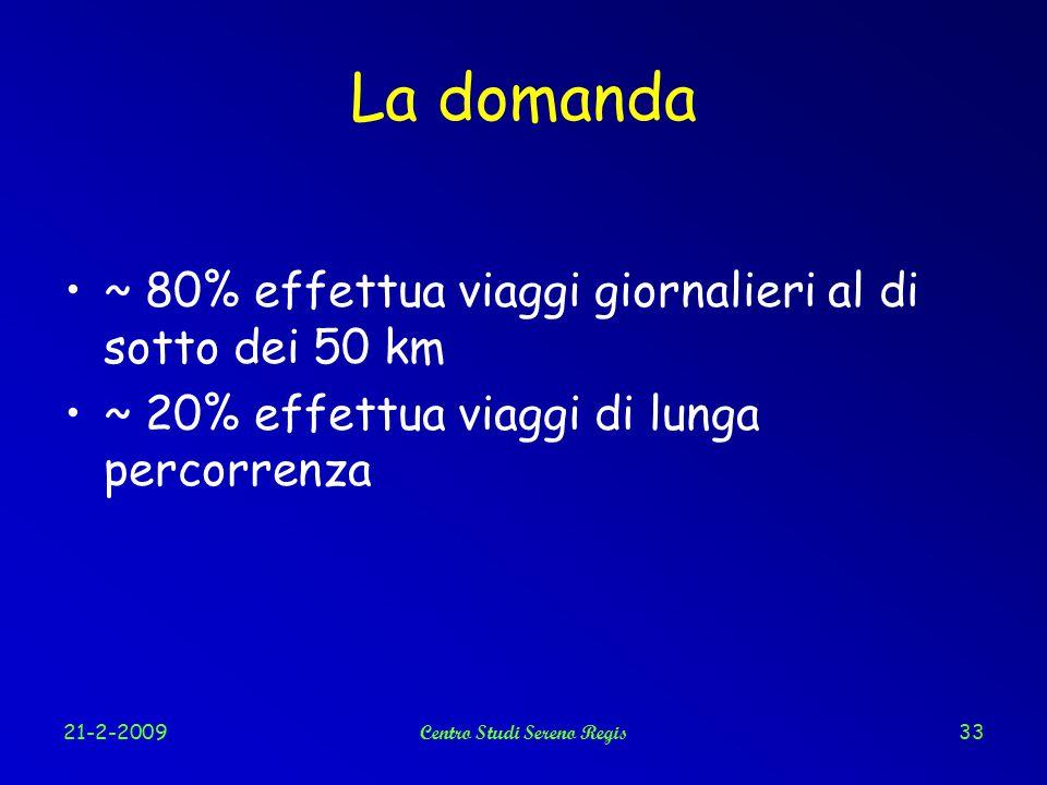 21-2-2009Centro Studi Sereno Regis33 La domanda ~ 80% effettua viaggi giornalieri al di sotto dei 50 km ~ 20% effettua viaggi di lunga percorrenza