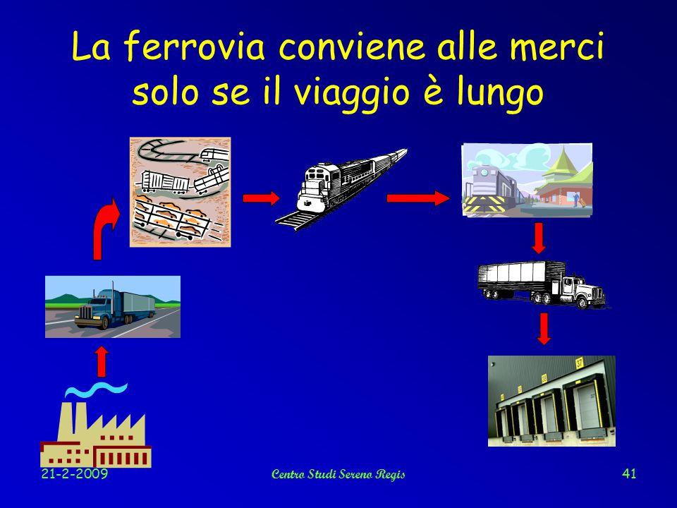 21-2-2009Centro Studi Sereno Regis41 La ferrovia conviene alle merci solo se il viaggio è lungo