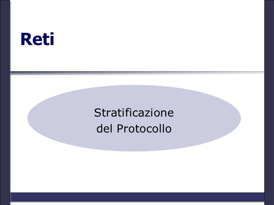 2 Andrea Asta - 2007 I protocolli oSpecificano e Rendono Comprensibile la comunicazione oNon è necessario conoscere i dettagli dell'hardware oSistemi di comunicazione più complessi richiedono più protocolli: Suite di Protocolli