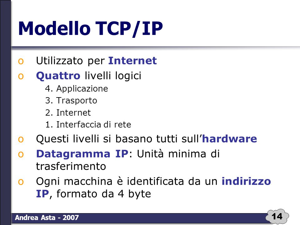 14 Andrea Asta - 2007 Modello TCP/IP oUtilizzato per Internet oQuattro livelli logici 4. Applicazione 3. Trasporto 2. Internet 1. Interfaccia di rete