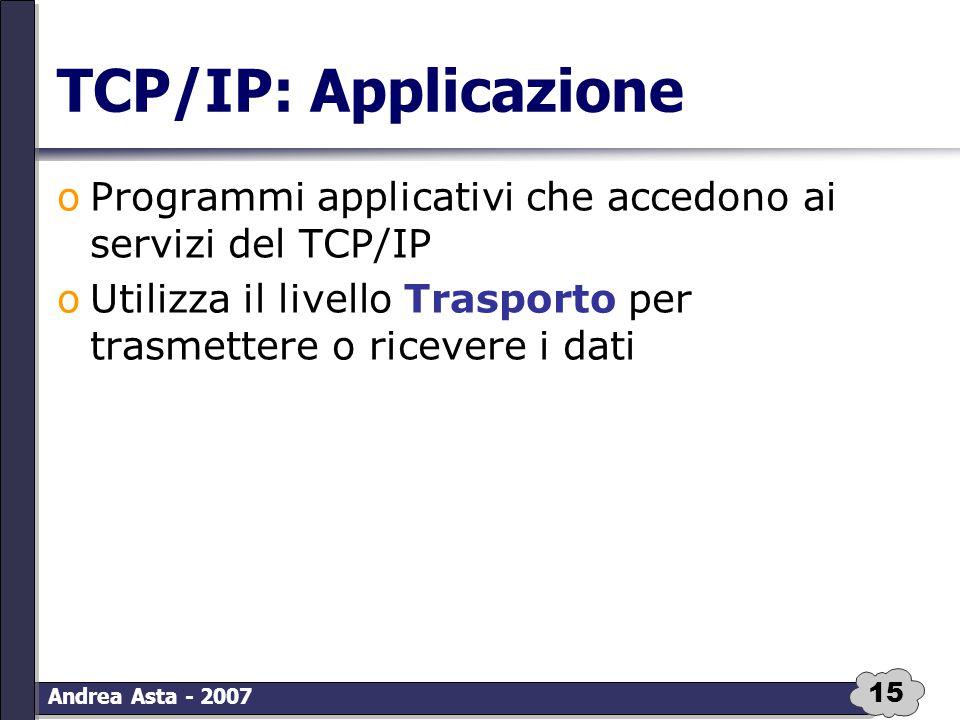 15 Andrea Asta - 2007 TCP/IP: Applicazione oProgrammi applicativi che accedono ai servizi del TCP/IP oUtilizza il livello Trasporto per trasmettere o