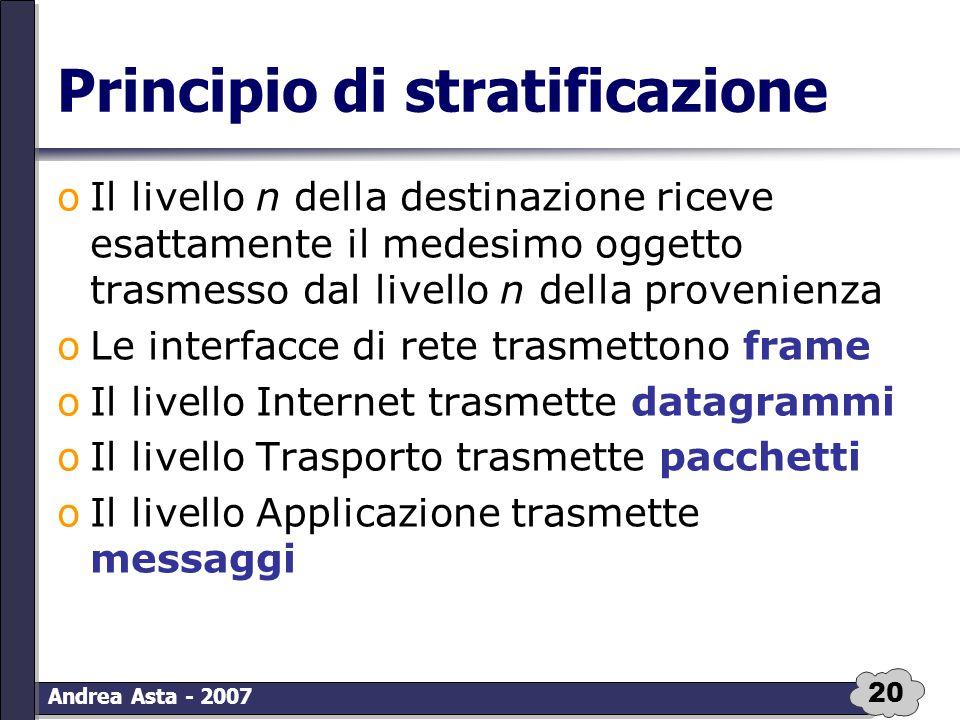 20 Andrea Asta - 2007 Principio di stratificazione oIl livello n della destinazione riceve esattamente il medesimo oggetto trasmesso dal livello n del