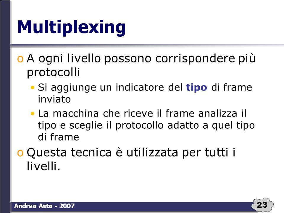 23 Andrea Asta - 2007 Multiplexing oA ogni livello possono corrispondere più protocolli Si aggiunge un indicatore del tipo di frame inviato La macchin