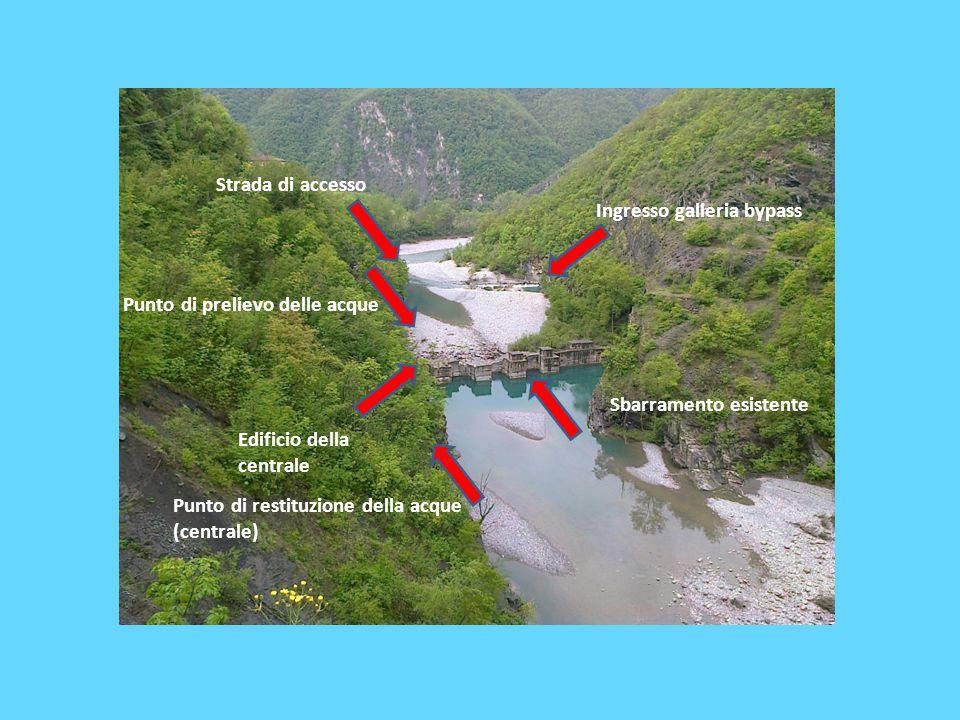 Strada di accesso Punto di prelievo delle acque Edificio della centrale Punto di restituzione della acque (centrale) Sbarramento esistente Ingresso ga