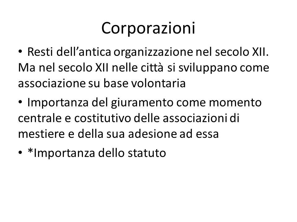 Corporazioni Resti dell'antica organizzazione nel secolo XII.