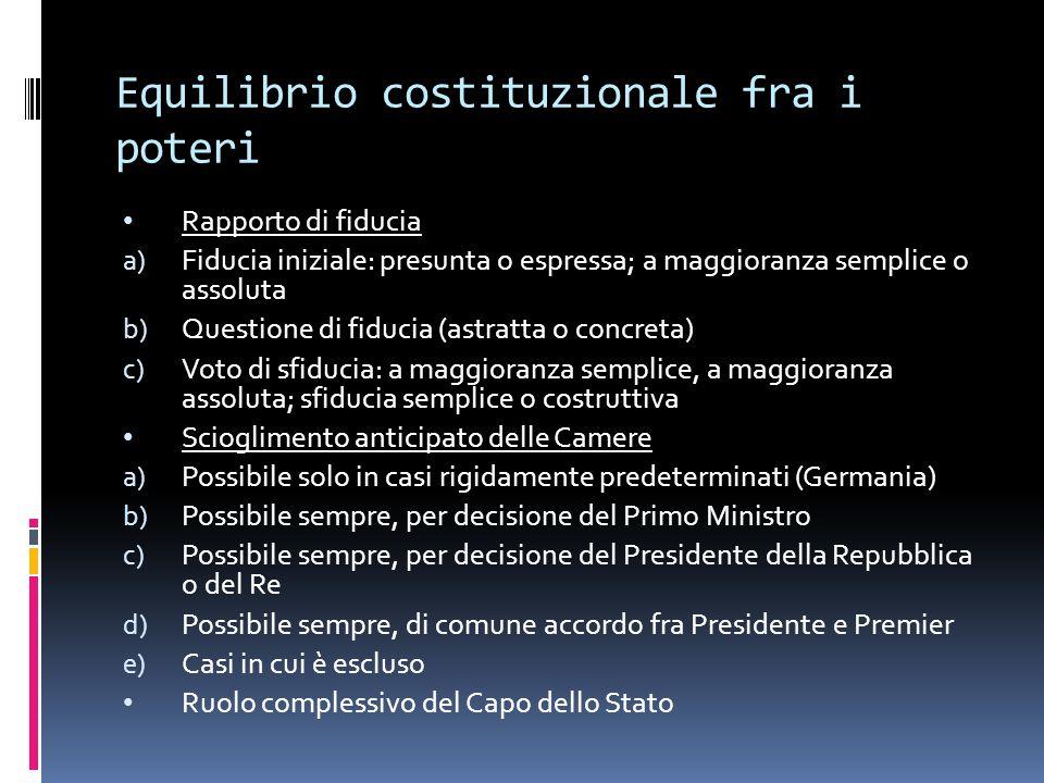 Equilibrio costituzionale fra i poteri Rapporto di fiducia a) Fiducia iniziale: presunta o espressa; a maggioranza semplice o assoluta b) Questione di