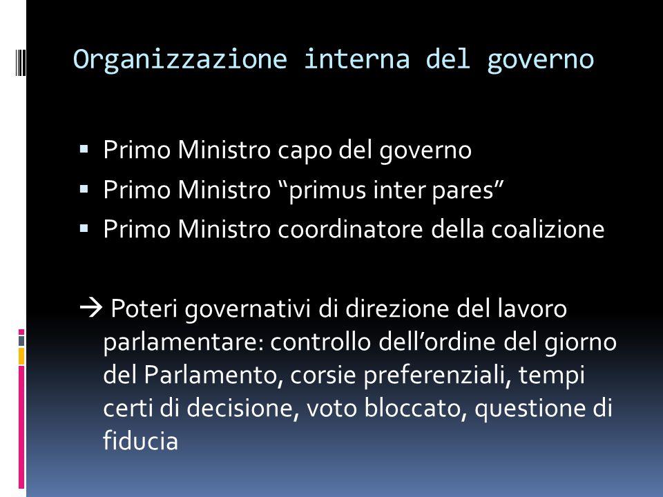 """Organizzazione interna del governo  Primo Ministro capo del governo  Primo Ministro """"primus inter pares""""  Primo Ministro coordinatore della coalizi"""