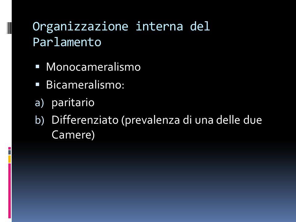 Organizzazione interna del Parlamento  Monocameralismo  Bicameralismo: a) paritario b) Differenziato (prevalenza di una delle due Camere)