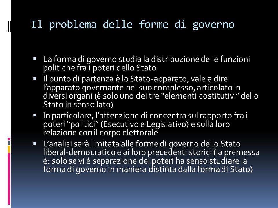 Il problema delle forme di governo  La forma di governo studia la distribuzione delle funzioni politiche fra i poteri dello Stato  Il punto di parte