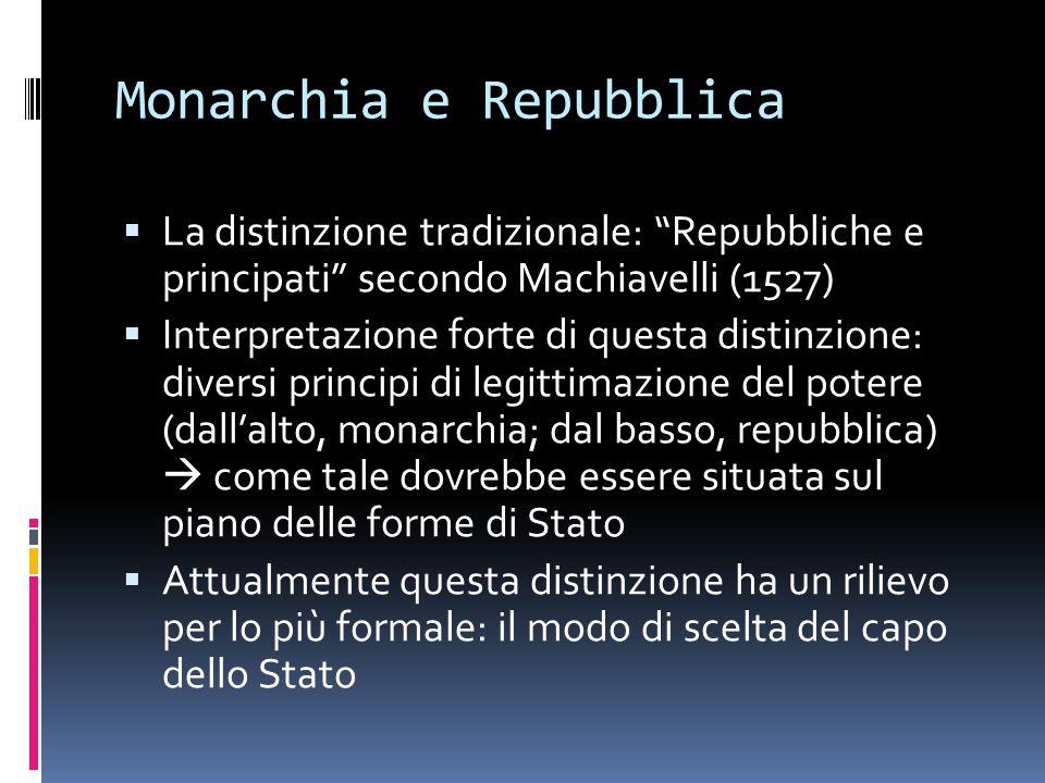 """Monarchia e Repubblica  La distinzione tradizionale: """"Repubbliche e principati"""" secondo Machiavelli (1527)  Interpretazione forte di questa distinzi"""
