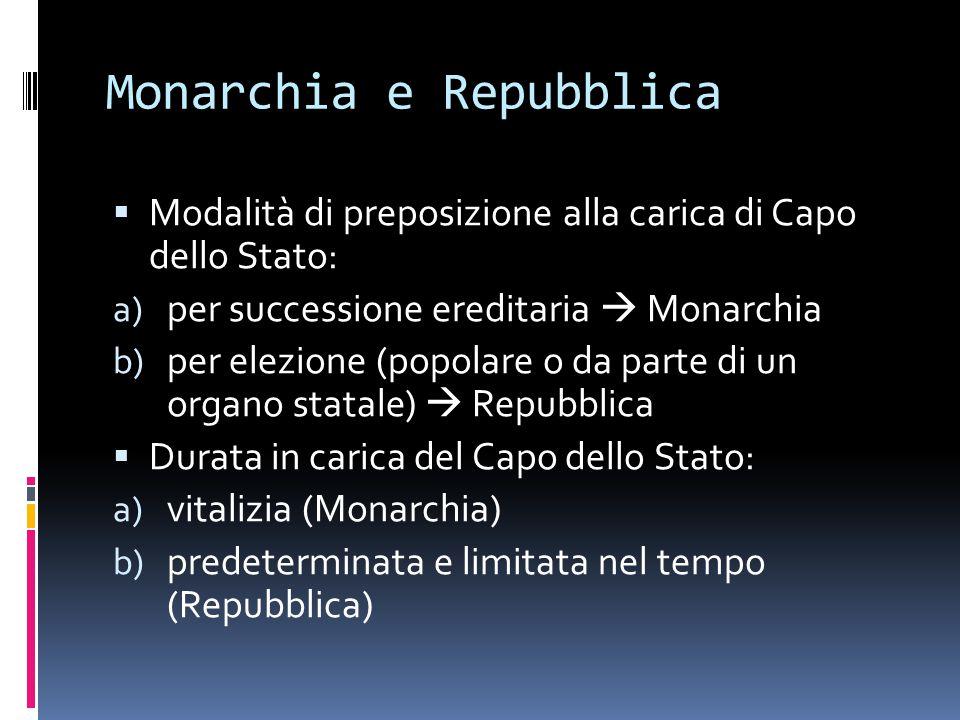 Monarchia e Repubblica  Modalità di preposizione alla carica di Capo dello Stato: a) per successione ereditaria  Monarchia b) per elezione (popolare