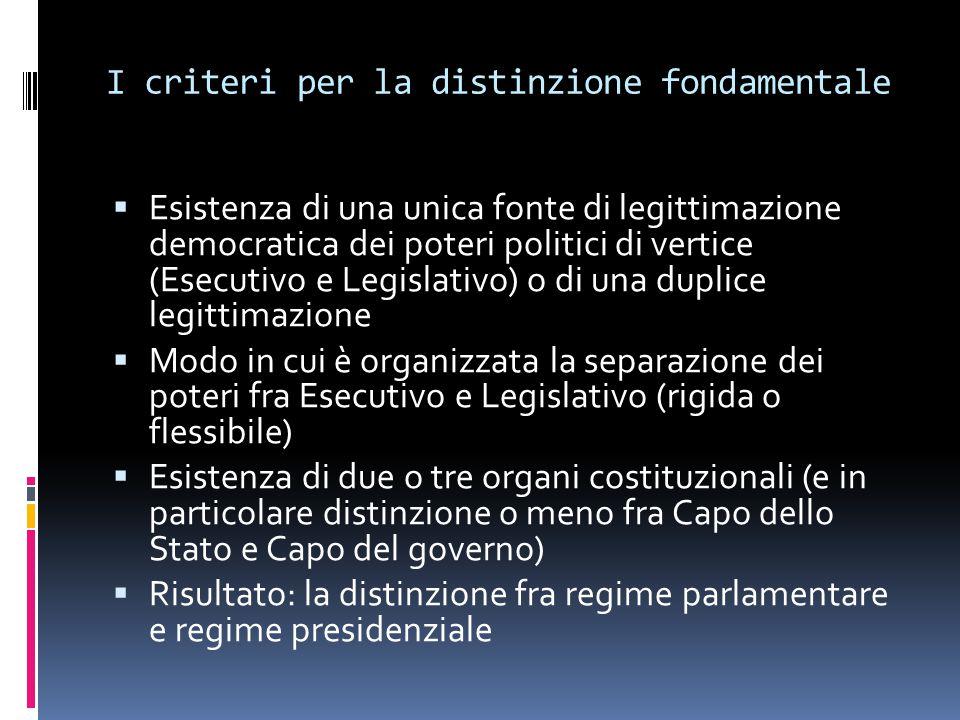 I criteri per la distinzione fondamentale  Esistenza di una unica fonte di legittimazione democratica dei poteri politici di vertice (Esecutivo e Leg