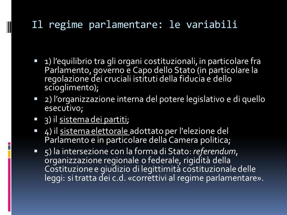 Il regime parlamentare: le variabili  1) l'equilibrio tra gli organi costituzionali, in particolare fra Parlamento, governo e Capo dello Stato (in pa