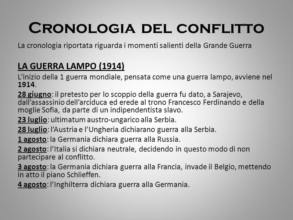 Cronologia del conflitto La cronologia riportata riguarda i momenti salienti della Grande Guerra LA GUERRA LAMPO (1914) L'inizio della 1 guerra mondia
