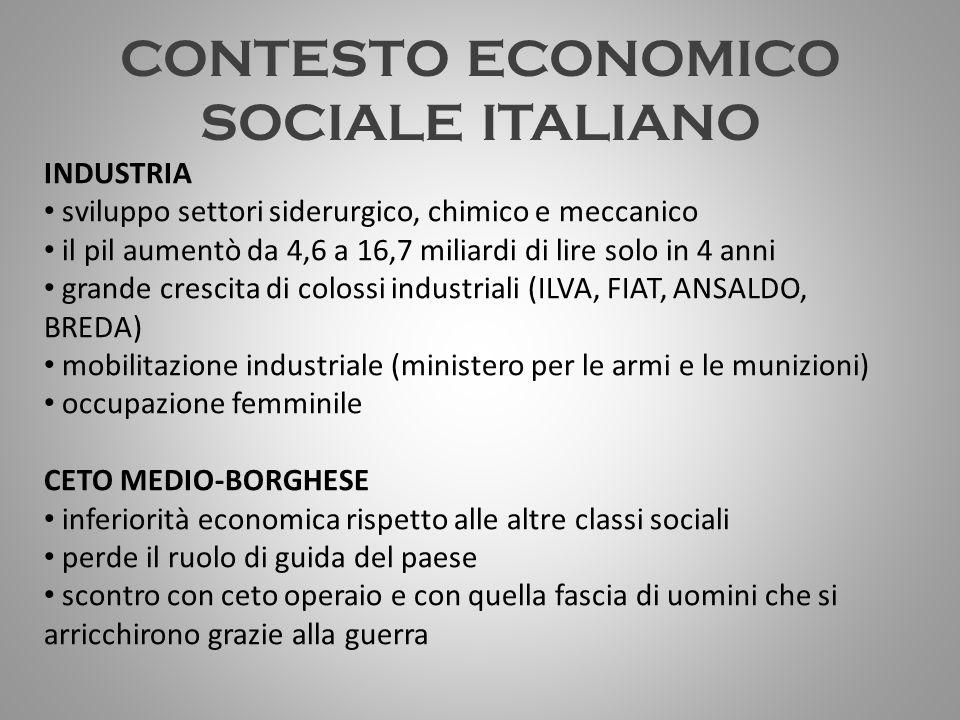 CONTESTO ECONOMICO SOCIALE ITALIANO INDUSTRIA sviluppo settori siderurgico, chimico e meccanico il pil aumentò da 4,6 a 16,7 miliardi di lire solo in
