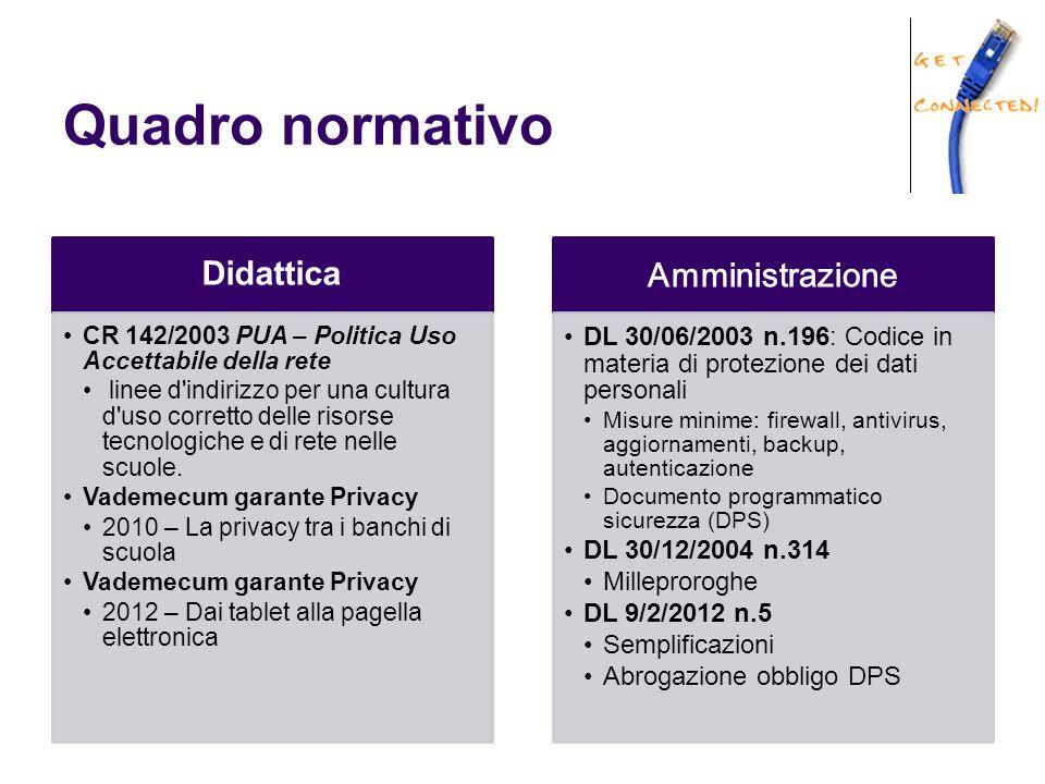 Quadro normativo Didattica CR 142/2003 PUA – Politica Uso Accettabile della rete linee d'indirizzo per una cultura d'uso corretto delle risorse tecnol