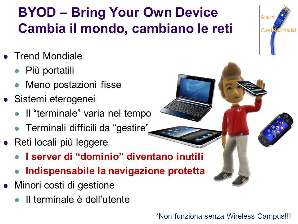 """BYOD – Bring Your Own Device Cambia il mondo, cambiano le reti Trend Mondiale Più portatili Meno postazioni fisse Sistemi eterogenei Il """"terminale"""" va"""