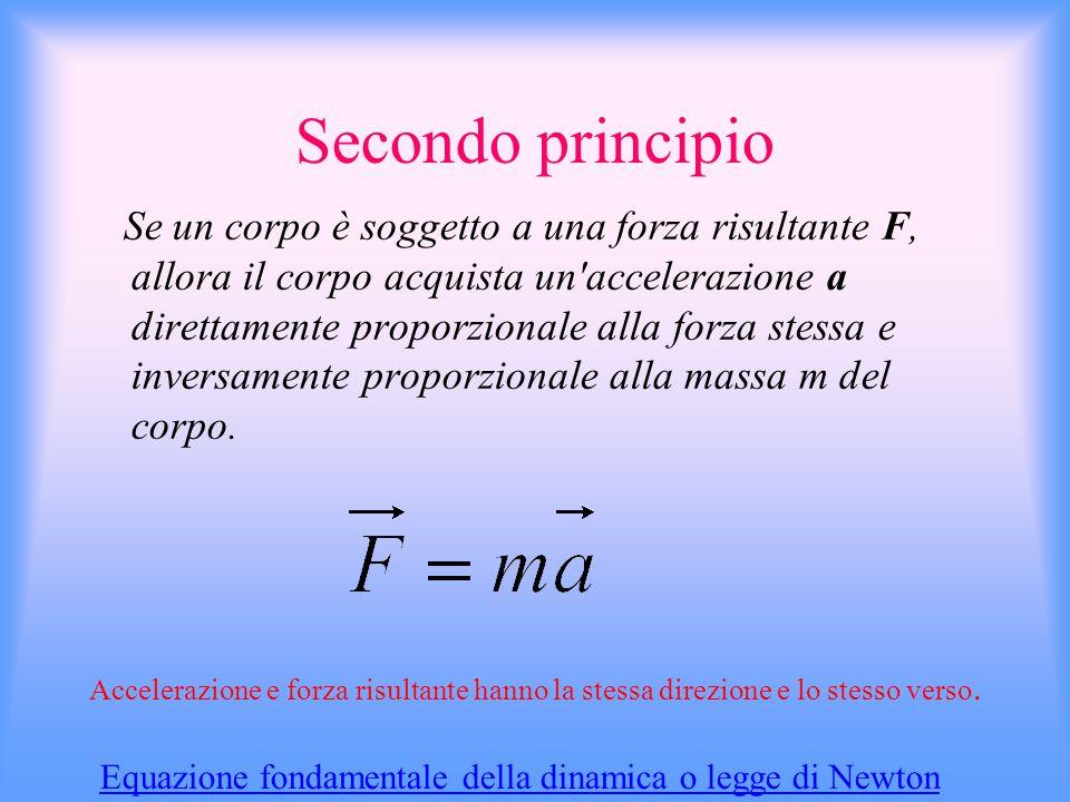 Principio di inerzia Fu enunciato da Galileo Galilei. Un corpo persevera nel suo stato di quiete o di moto rettilineo uniforme, a meno che non interve