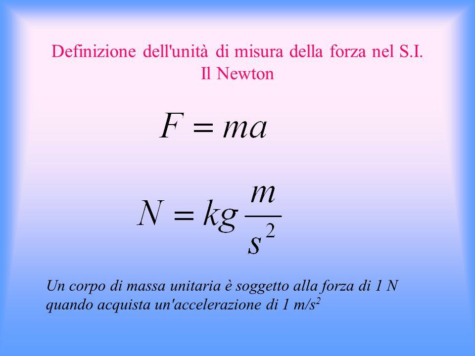Secondo principio Se un corpo è soggetto a una forza risultante F, allora il corpo acquista un'accelerazione a direttamente proporzionale alla forza s