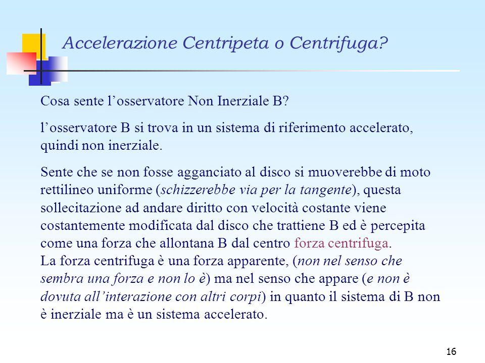 16 Cosa sente l'osservatore Non Inerziale B? l'osservatore B si trova in un sistema di riferimento accelerato, quindi non inerziale. Sente che se non