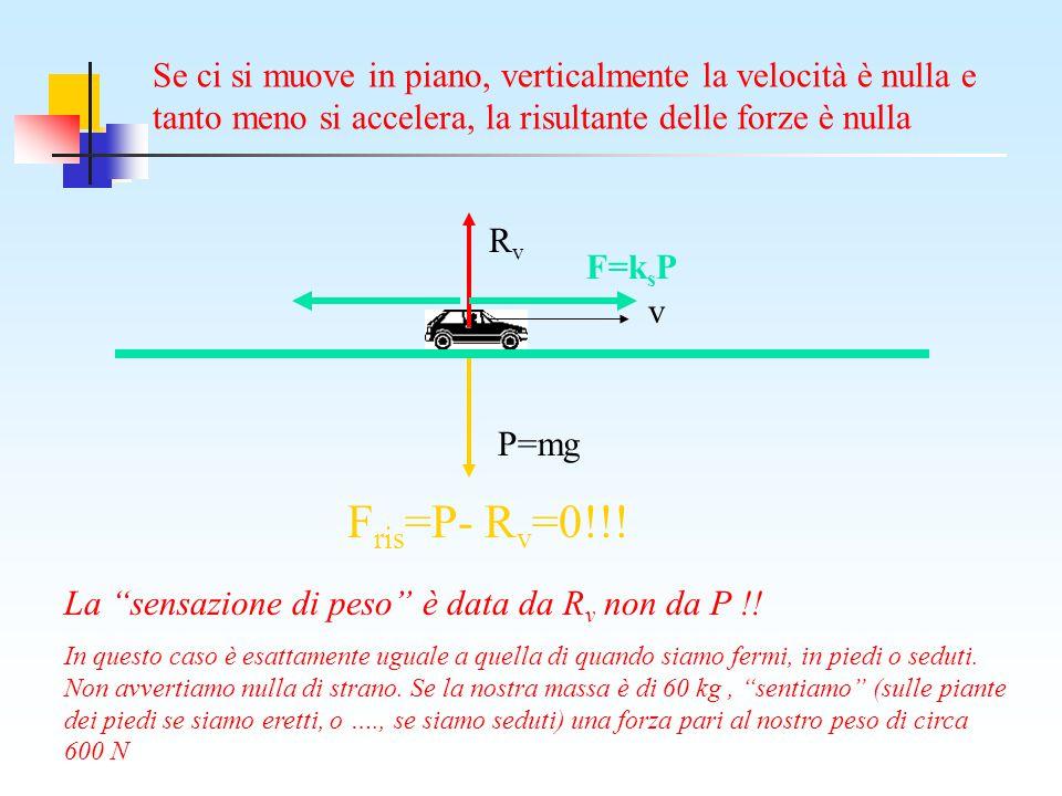 Se ci si muove in piano, verticalmente la velocità è nulla e tanto meno si accelera, la risultante delle forze è nulla v RvRv P=mg F ris =P- R v =0!!!